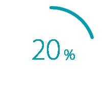 Cubex-Oticon-OPN-Article-Stat-20%